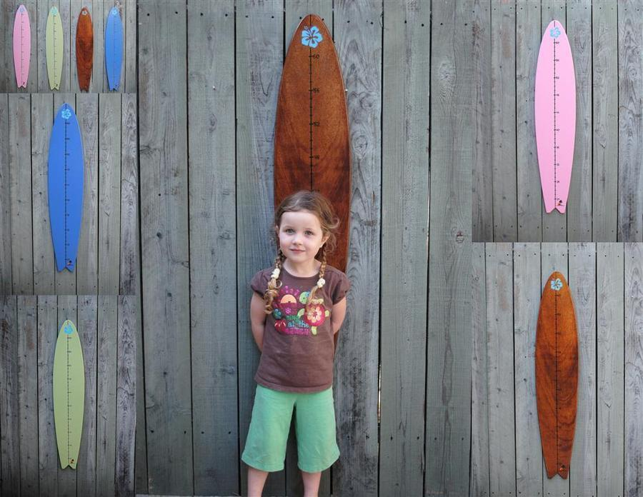West Side Boards Growth Charts